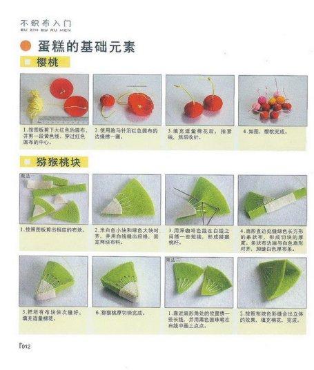 kalo yang ini cara bikin cherry n kiwi… ^^